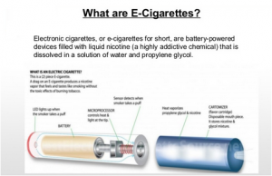 The Truth about Electronic Cigarette